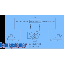 Halv system