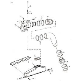7,4 liter V8 (454)